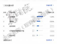 「北京淘宝代运营」达摩盘怎么优化淘宝直通车?有哪些方法?